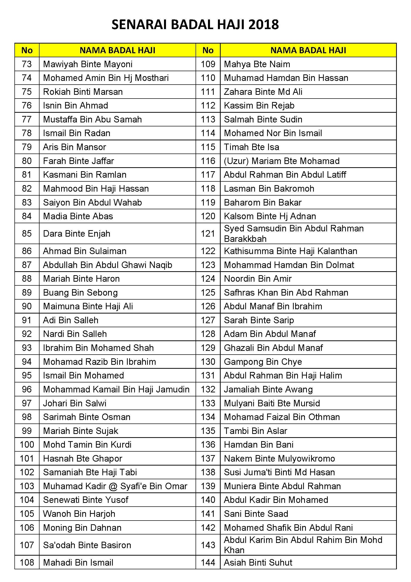 SENARAI BADAL HAJI 2018 (FULL)_Page_2
